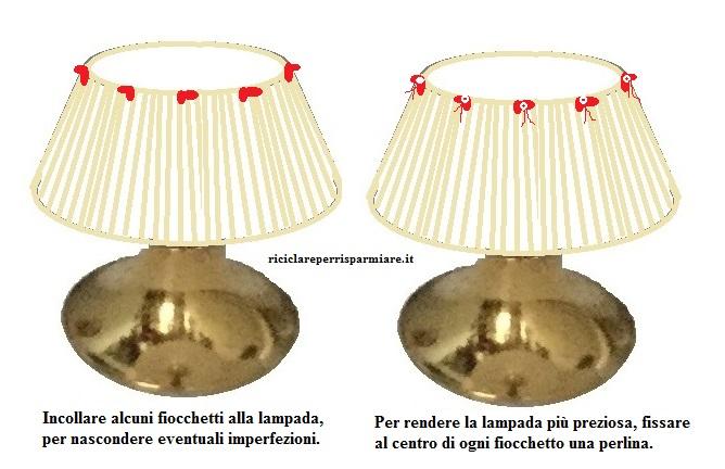 Decorazione della lampada creata con la calotta del lampadario