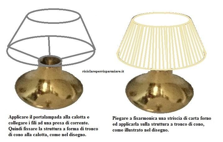 Lampada creata con la calotta del lampadario
