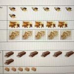 Analisi delle merendine
