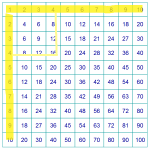 Numeri in classe
